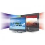 Телевизоры — краткий обзор